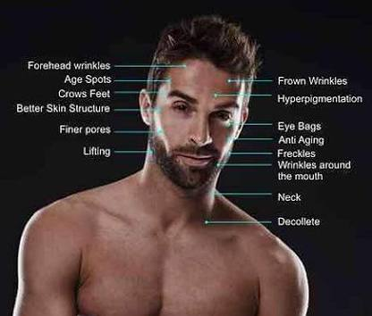 Mens Body Works - What's New